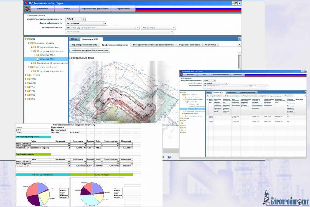 Автоматизированные системы управления и мониторинга